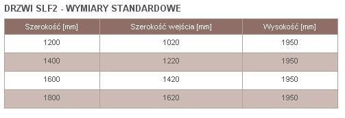 Zdjęcie Drzwi dwuczęściowe składane SanSwiss Ronal Swing-Line F SLF2 120cm mat SLF212000107