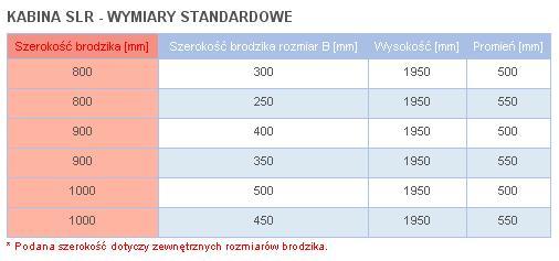 Zdjęcie Kabina dwuczęściowa wahadłowe SanSwiss Ronal Swing-Line SLR 90×90 połysk SLR5009005007